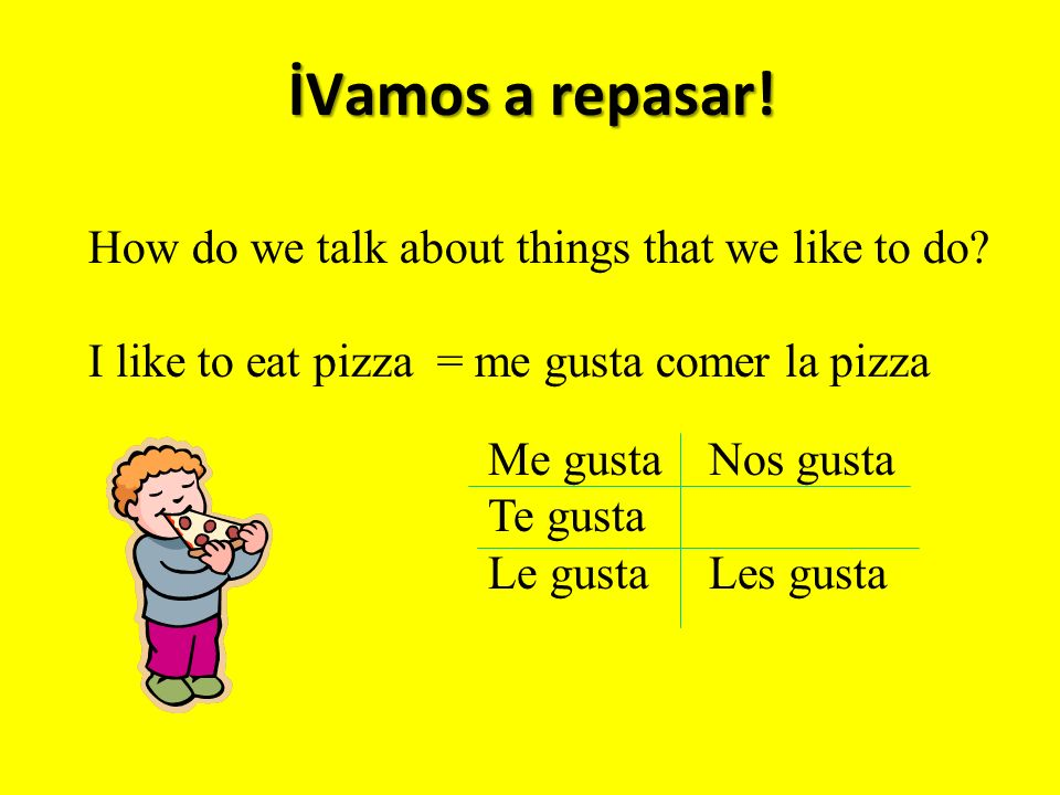 İVamos a repasar. How do we talk about things that we like to do.