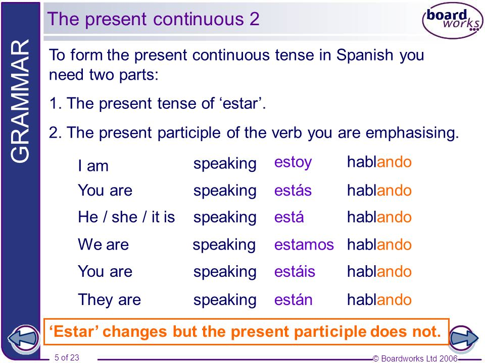 © Boardworks Ltd 2006 5 of 23 GRAMMAR To form the present continuous tense in Spanish you need two parts: 1.