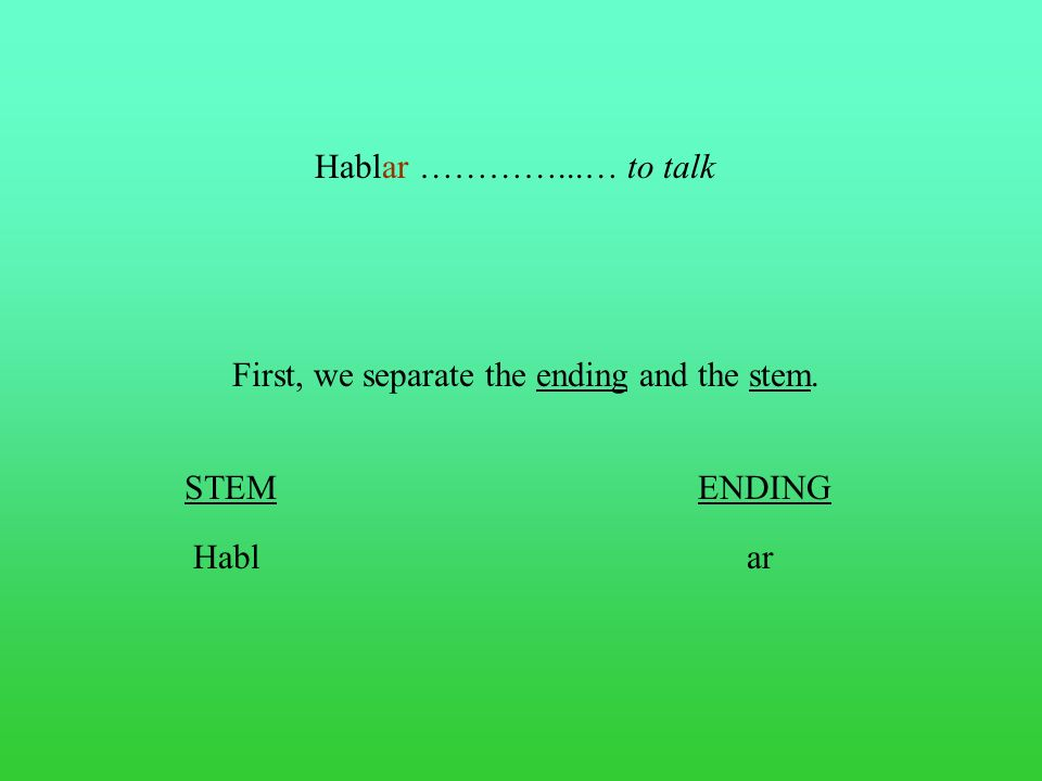 Hablar…………...…to talk First, we separate the ending and the stem. STEMENDING Hablar