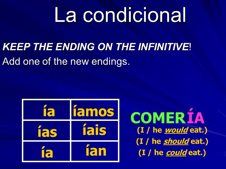 Shoulda, coulda, woulda… La condicional