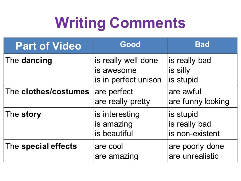 Writing Comments Part of Video GoodBad The dancingis really well done is awesome is in perfect unison is really bad is silly is stupid The clothes/costumesare perfect are really pretty are awful are funny looking The storyis interesting is amazing is beautiful is stupid is really bad is non-existent The special effectsare cool are amazing are poorly done are unrealistic