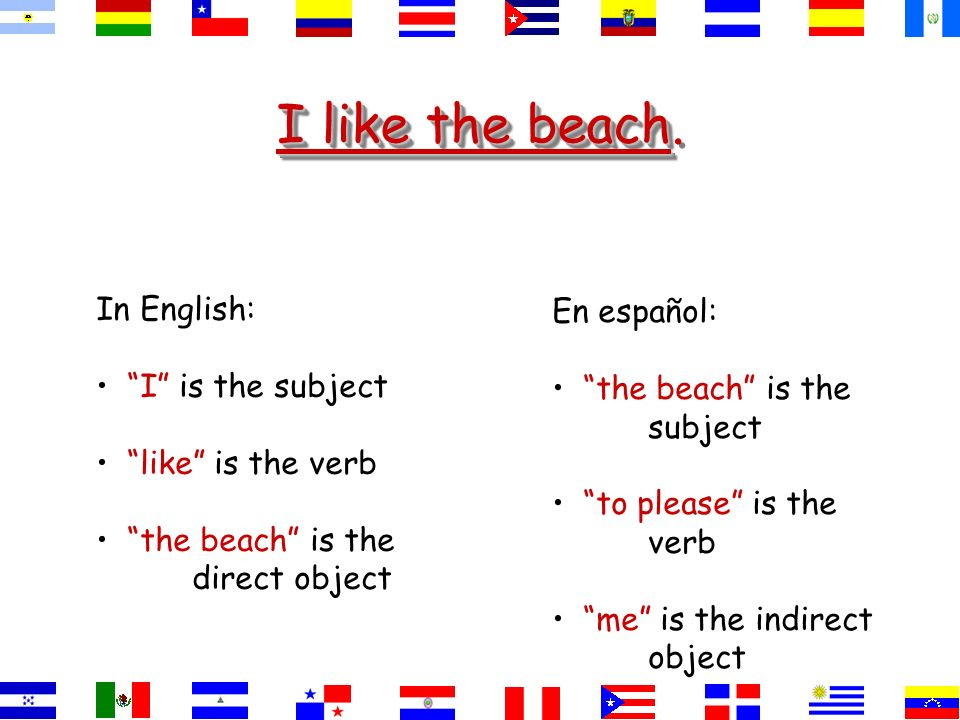 Por ejemplo: In English we say: I like Spanish. En español decimos: To me, Spanish is pleasing.