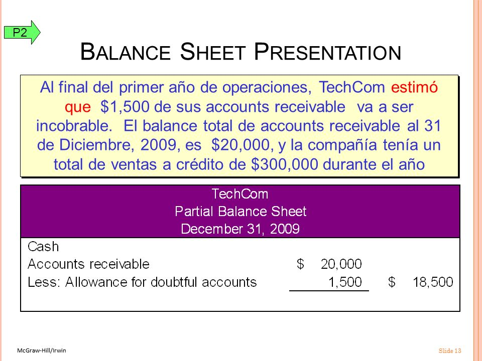 McGraw-Hill/Irwin Slide 13 McGraw-Hill/Irwin Slide 13 B ALANCE S HEET P RESENTATION Al final del primer año de operaciones, TechCom estimó que $1,500 de sus accounts receivable va a ser incobrable.