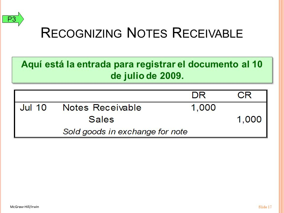 McGraw-Hill/Irwin Slide 17 McGraw-Hill/Irwin Slide 17 R ECOGNIZING N OTES R ECEIVABLE Aquí está la entrada para registrar el documento al 10 de julio de 2009.
