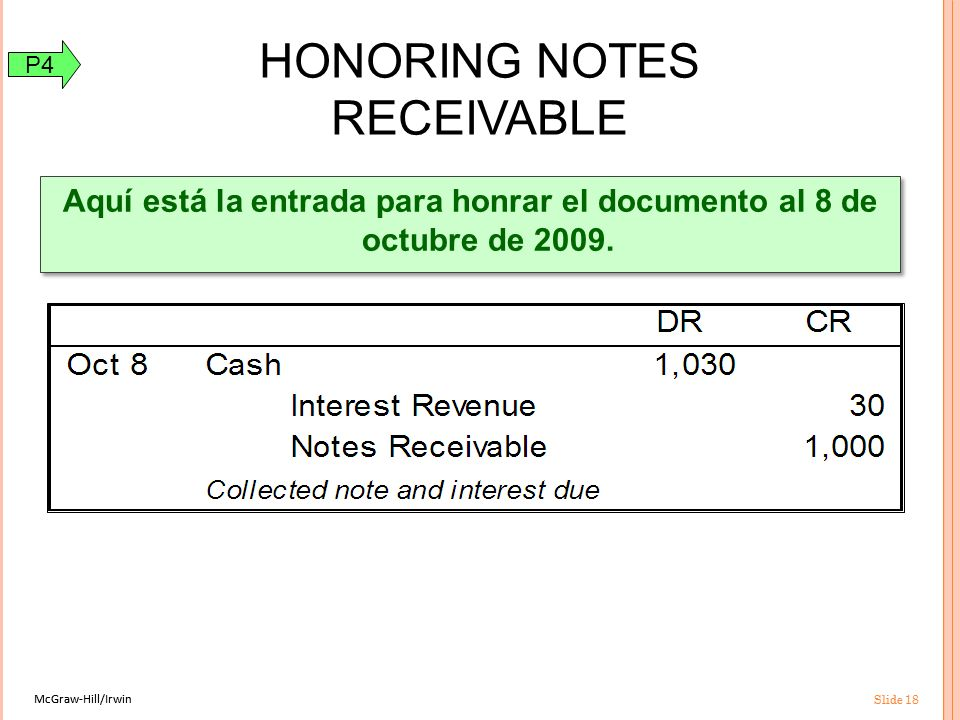 McGraw-Hill/Irwin Slide 18 McGraw-Hill/Irwin Slide 18 HONORING NOTES RECEIVABLE Aquí está la entrada para honrar el documento al 8 de octubre de 2009.