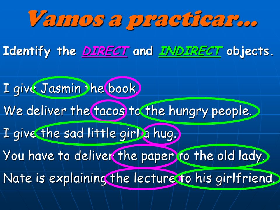 Vamos a repasar… The INDIRECT OBJECT is the person who receives the direct object.