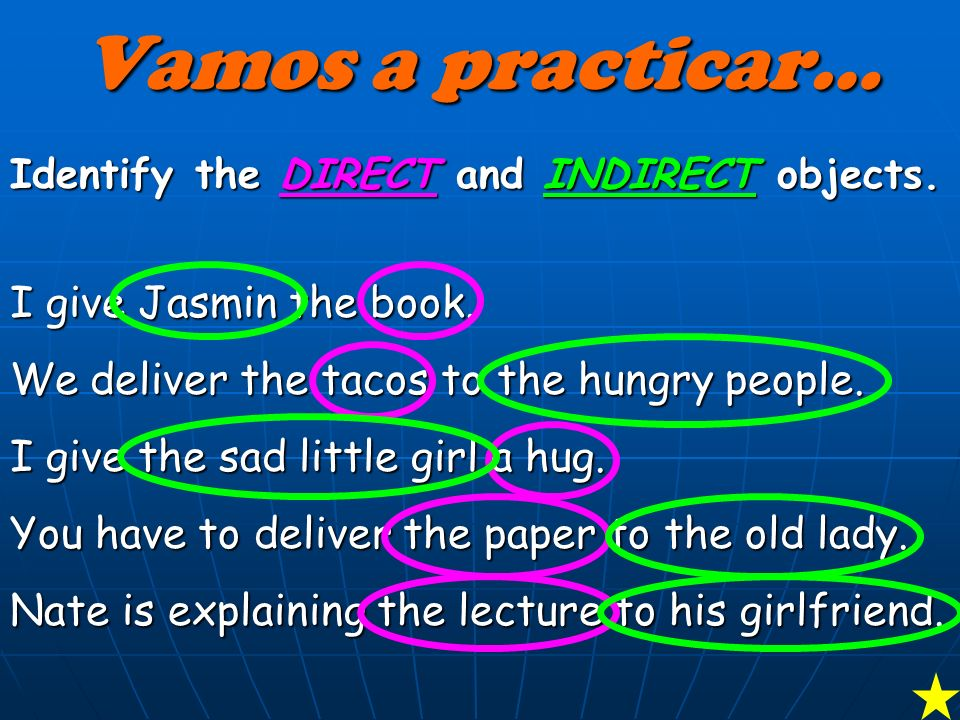 The INDIRECT OBJECT is the person who receives the direct object.