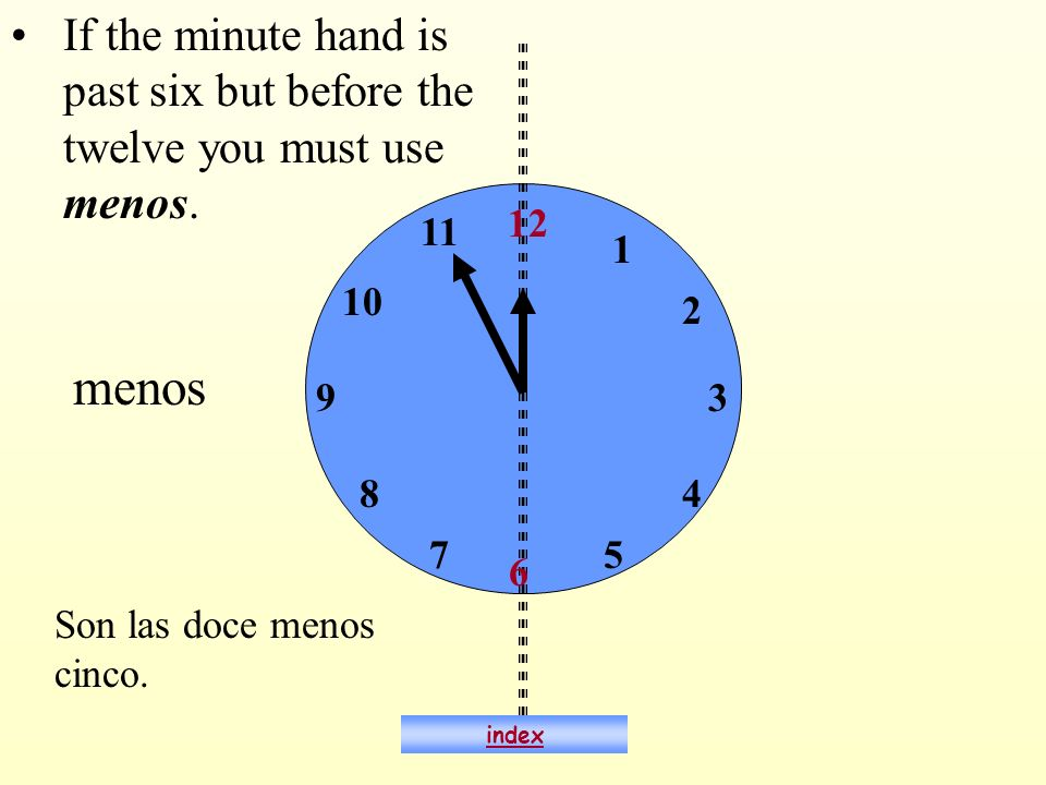 If the minute hand is past six but before the twelve you must use menos.