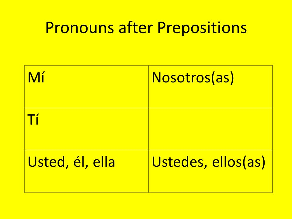 Pronouns after Prepositions MíNosotros(as) Tí Usted, él, ellaUstedes, ellos(as)