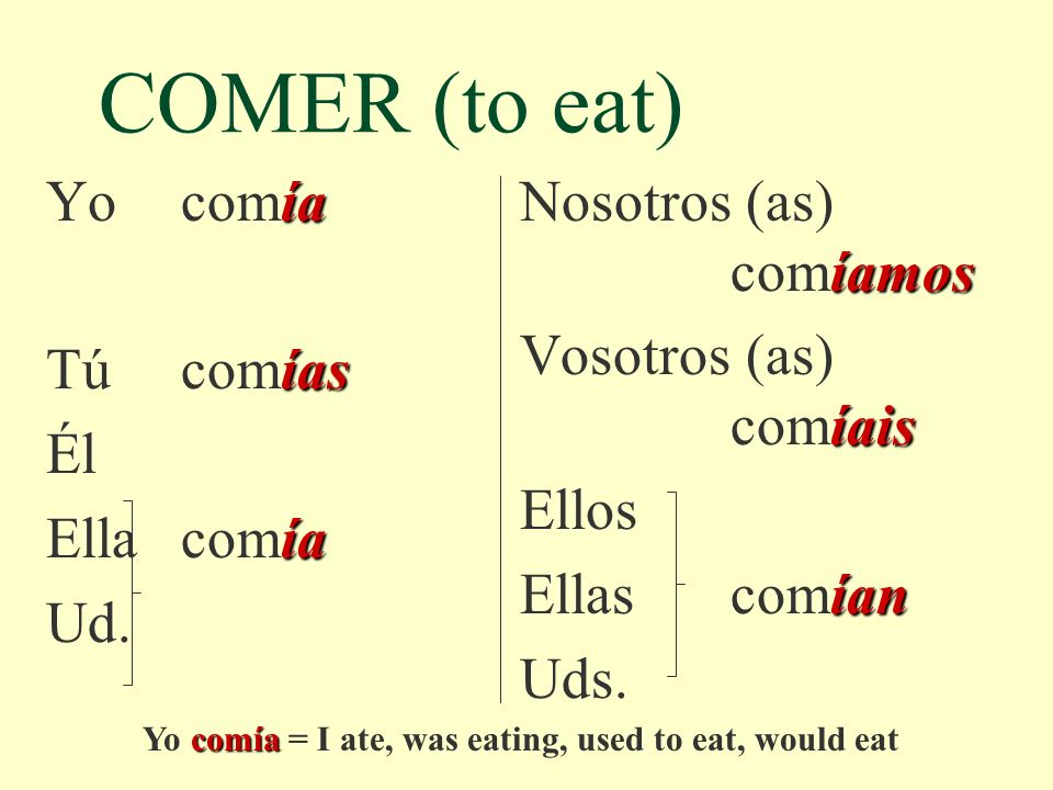 Now we will learn the -er/-ir verb endings in the imperfect tense. Imperfect