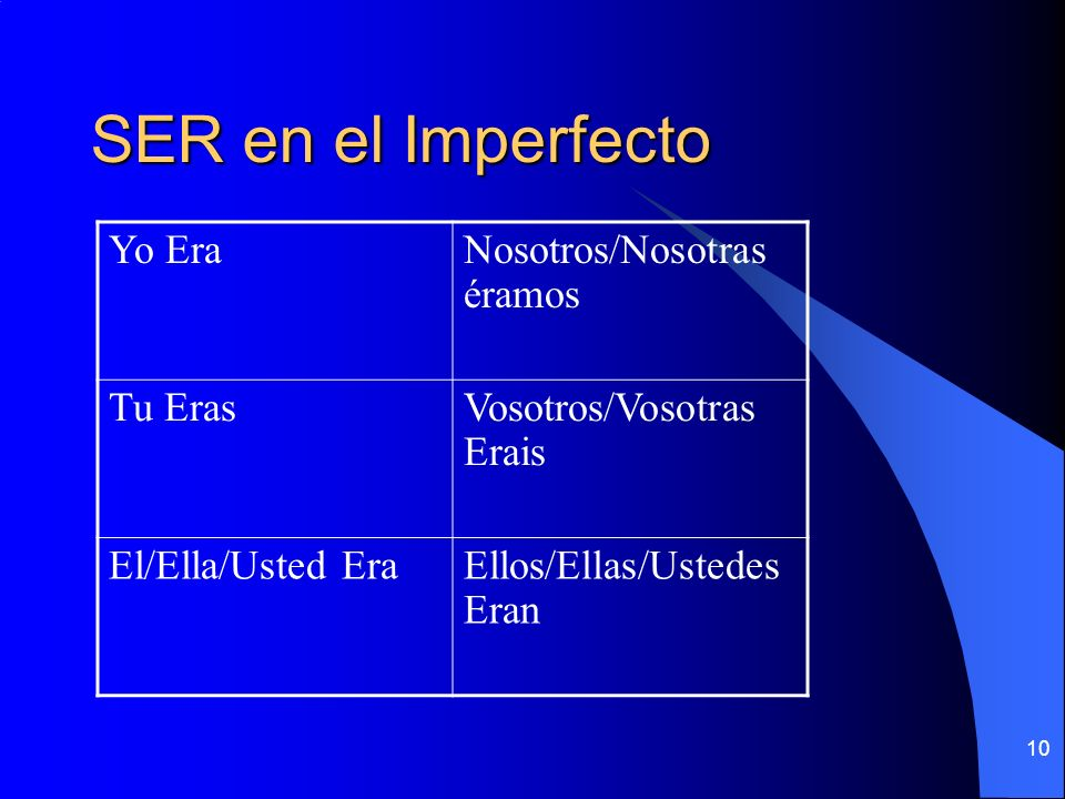 9 SER y ESTAR Both mean to be Both in the Imperfect tense