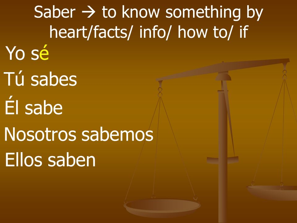 Saber to know something by heart/facts/ info/ how to/ if Yo sé Tú sabes Él sabe Nosotros sabemos Ellos saben