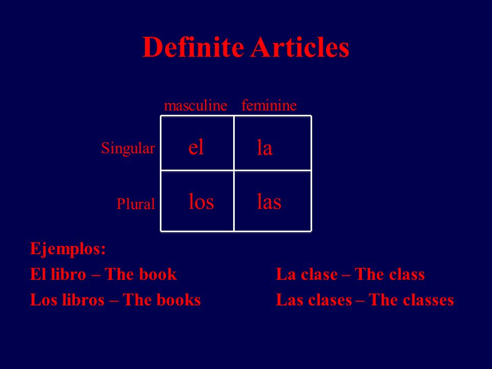 Definite Articles Ejemplos: El libro – The bookLa clase – The class Los libros – The booksLas clases – The classes el los la las masculine feminine Singular Plural