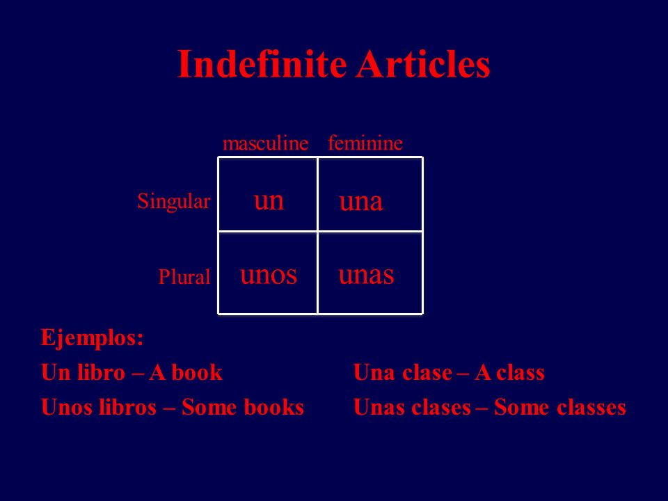 Indefinite Articles Ejemplos: Un libro – A book Una clase – A class Unos libros – Some books Unas clases – Some classes un unos una unas masculine feminine Singular Plural