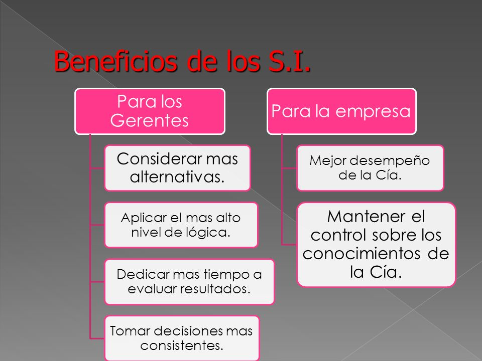 Beneficios de La Inteligencia Artificial.