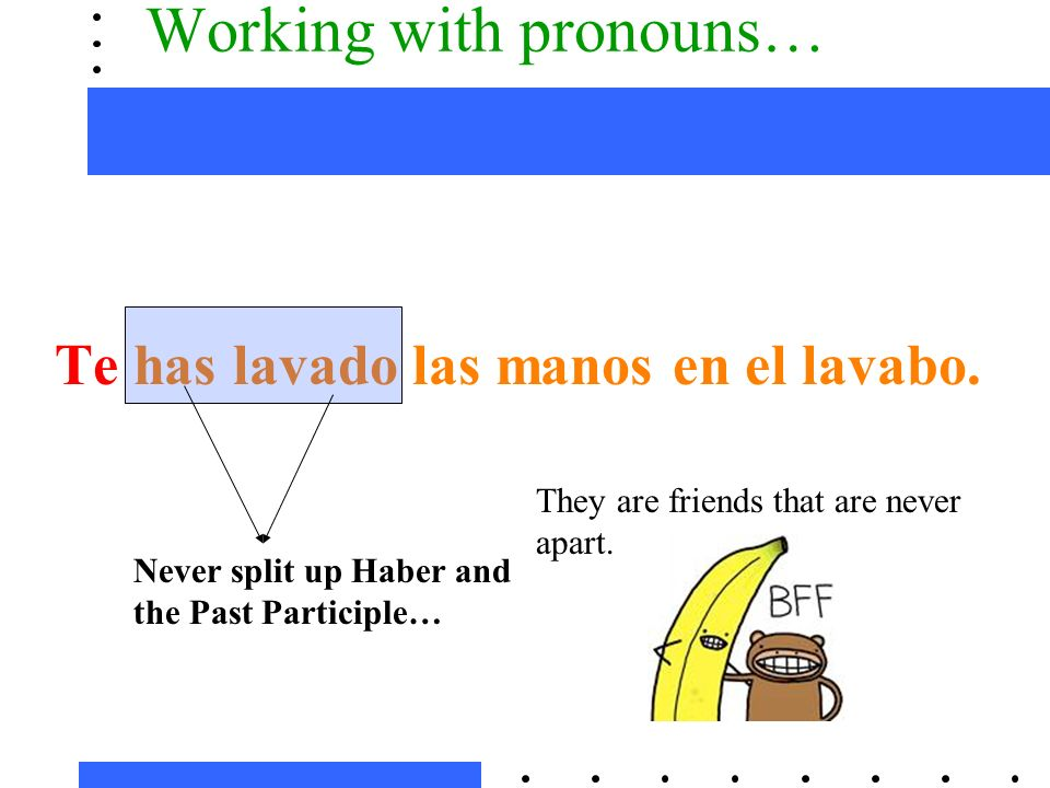Working with pronouns… When you use object or reflexive pronouns with the present perfect, you put them before the conjugated form of haber.
