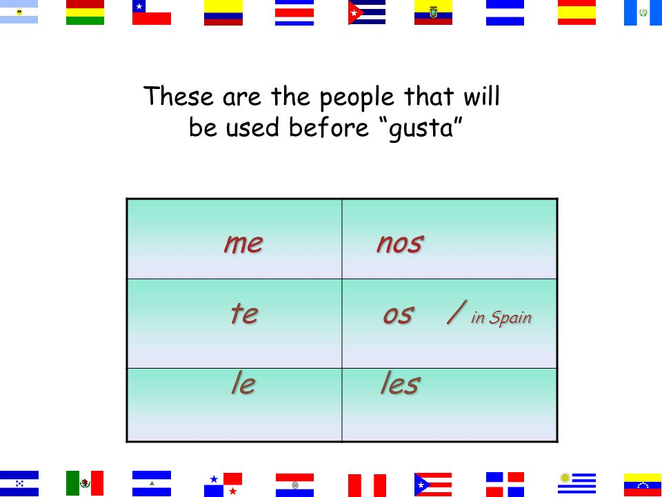 En Español…: The word order is actually backwards: The person that likes comes first: Me Then the liking:gusta Finally the infinitive of the activity:correr Make it negative by adding no at the beginning.