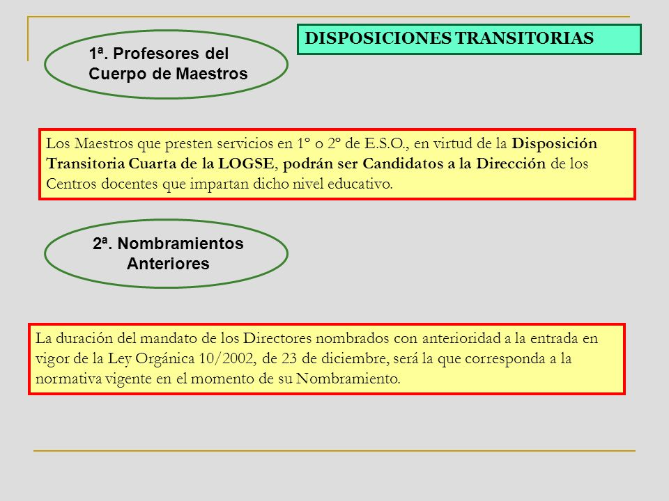 DISPOSICIONES TRANSITORIAS 1ª.