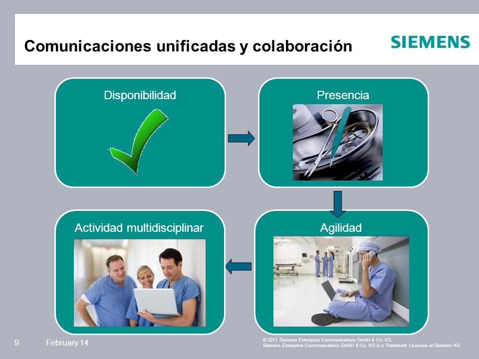 Siemens Enterprise Communications February 149 Comunicaciones unificadas y colaboración © 2011 Siemens Enterprise Communications GmbH & Co.