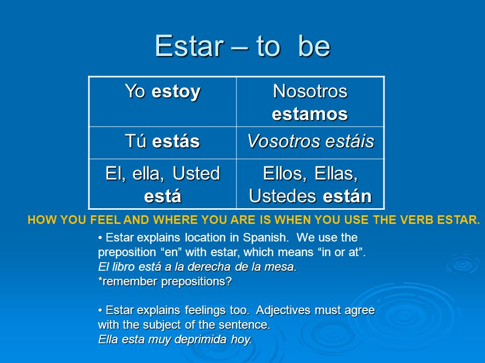 Estar – to be Yo estoy Nosotros estamos Tú estás Vosotros estáis El, ella, Usted está Ellos, Ellas, Ustedes están HOW YOU FEEL AND WHERE YOU ARE IS WHEN YOU USE THE VERB ESTAR.