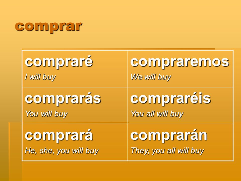 comprar compraré I will buy compraremos We will buy comprarás You will buy compraréis You all will buy comprará He, she, you will buy comprarán They, you all will buy