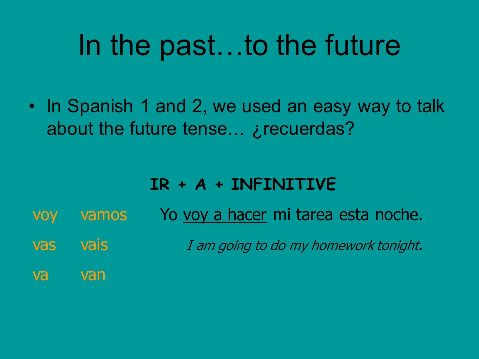 In the past…to the future In Spanish 1 and 2, we used an easy way to talk about the future tense… ¿recuerdas.