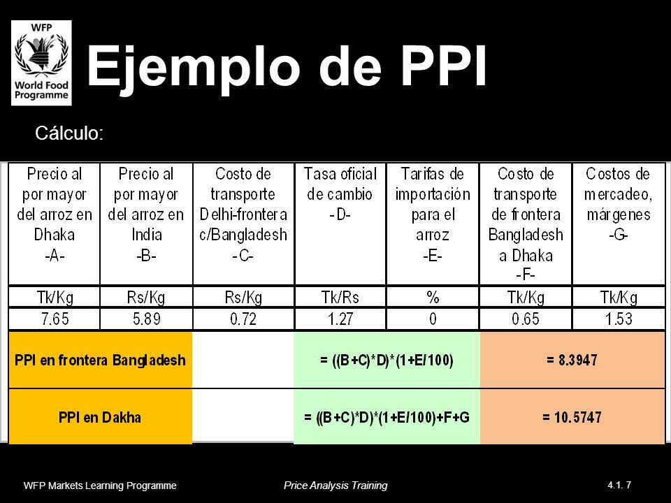 Ejemplo de PPI WFP Markets Learning Programme Price Analysis Training Cálculo: