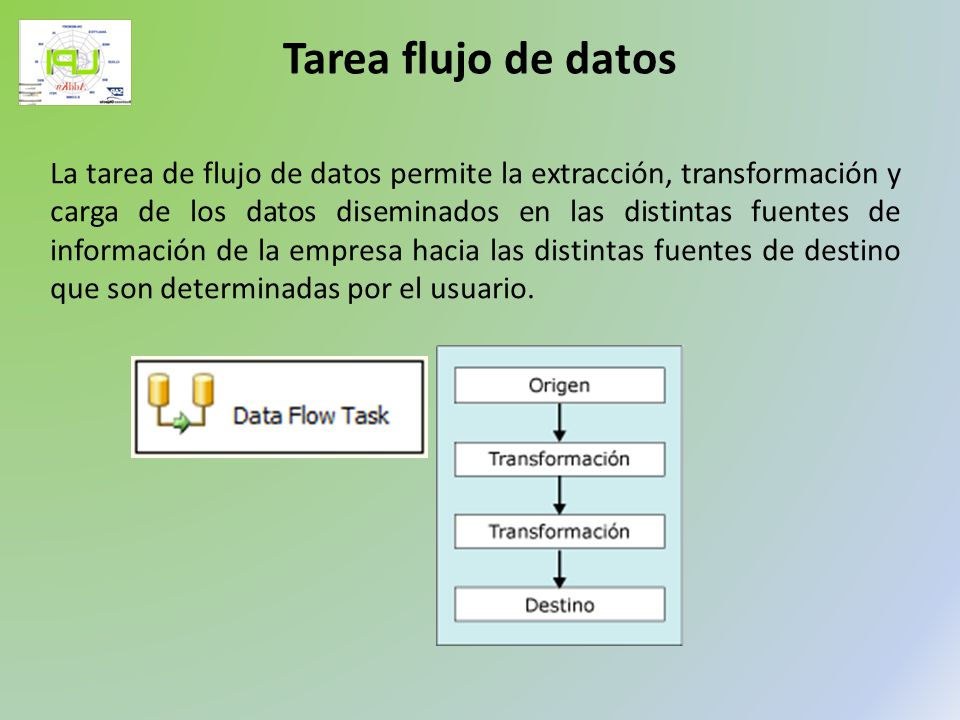Especialista en Business Intelligence Integration Services SSIS ...