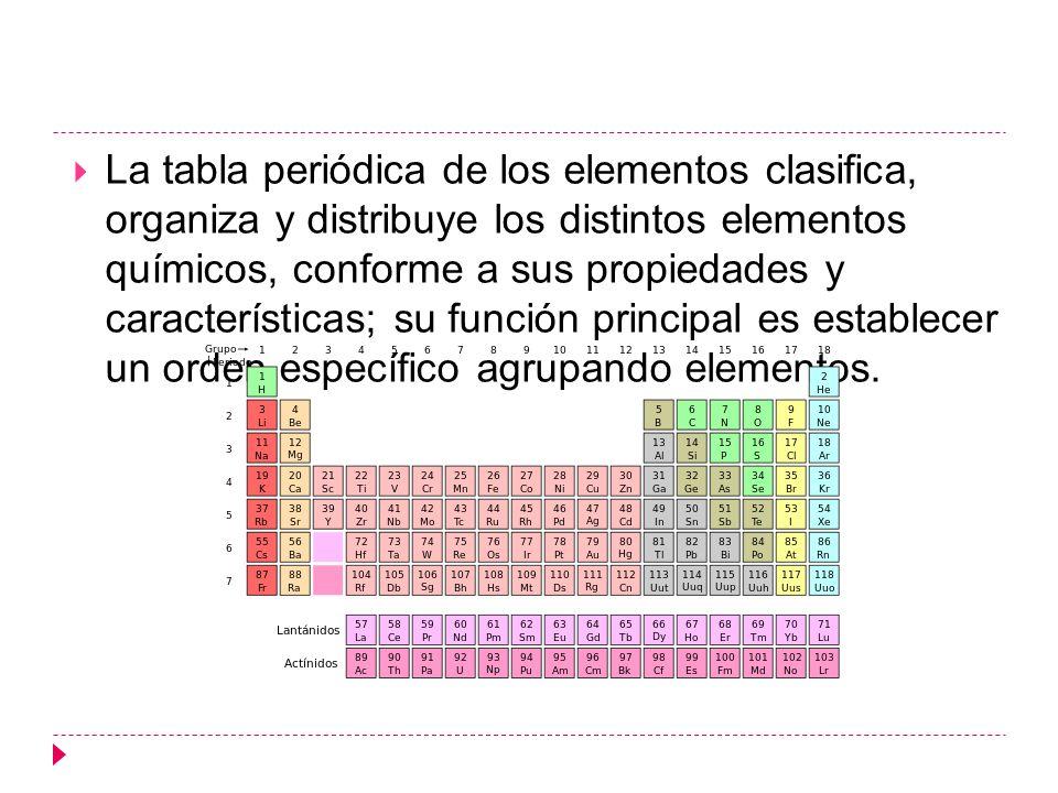 Tabla peridica ixzuli cortes la tabla peridica de los 2 la tabla peridica de los elementos clasifica organiza y distribuye los distintos elementos qumicos conforme a sus propiedades y caractersticas urtaz Image collections