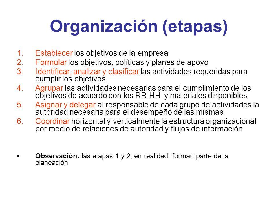 ORGANIZACION DEFINICION PDF