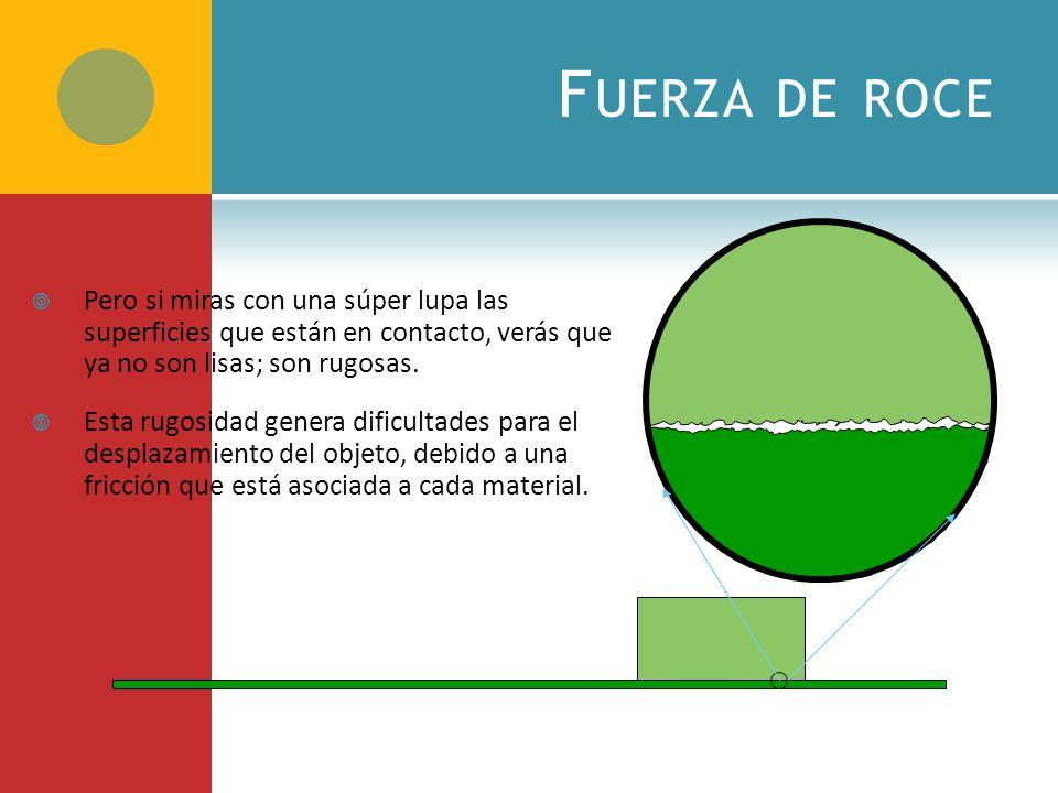 Carol M. Barahona P. F UERZAS : P ESO Y F UERZA DE ROCE. - ppt descargar
