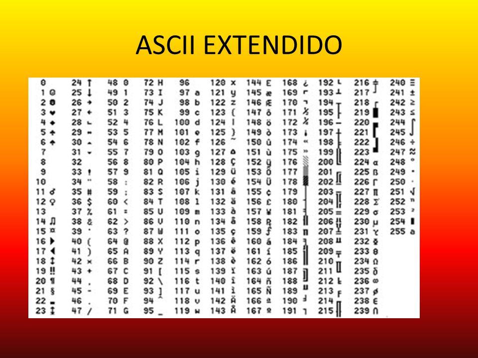 Resultado de imagen de codigo ascii extendido