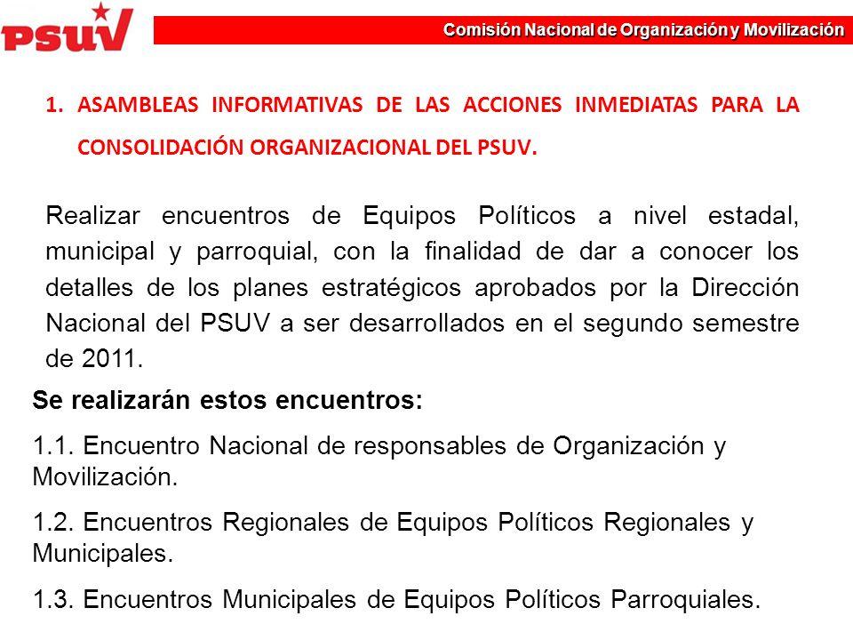 Comisión Nacional De Organización Y Movilización