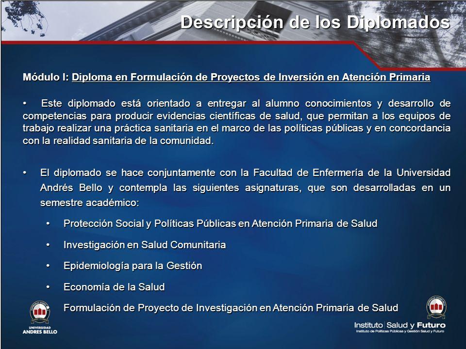 MAGÍSTER EN GESTIÓN DE ATENCIÓN PRIMARIA EN SALUD Versión On Line ...