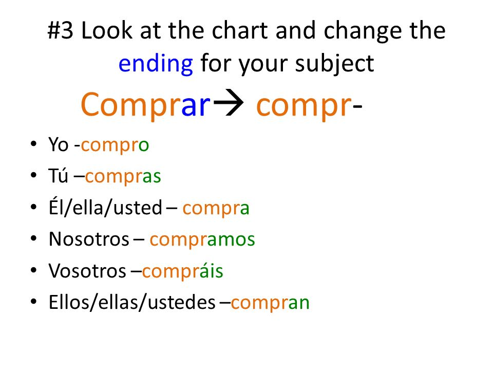Verbaction Word In Spanish We Conjugate Verbs To Match