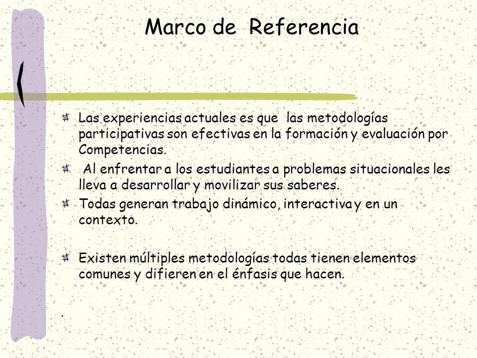 REFLEXIÓN. Marco de Referencia Las experiencias actuales es que las ...