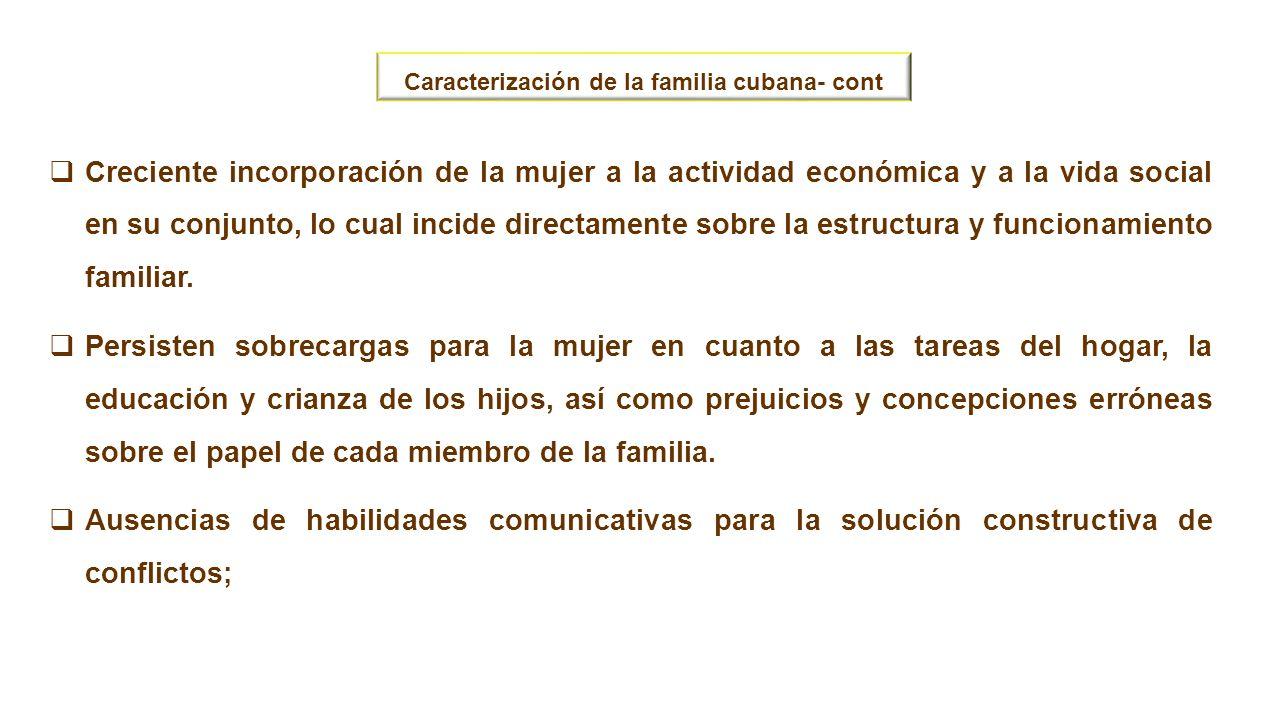 I Coloquio Regional Familias Contemporáneas