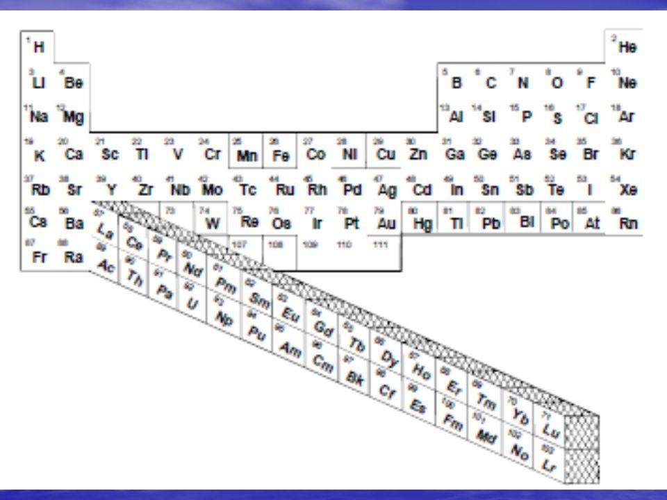 Tabla peridica y la abundancia de los elementos en el agua de mar 3 urtaz Choice Image