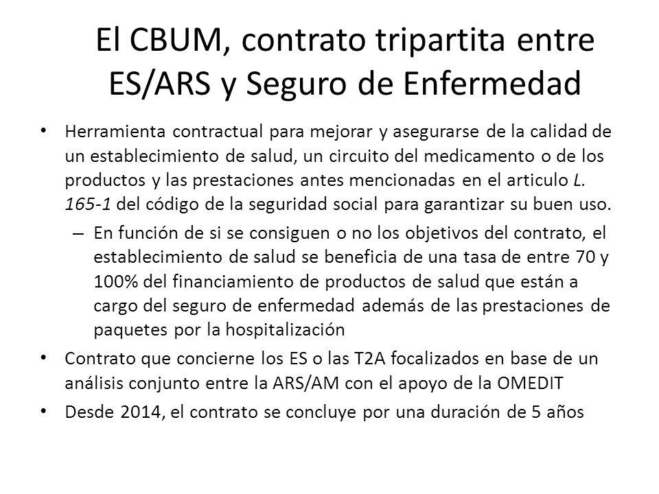 El C Contrato Tripara Entre Es Ars Y Se De Enfermedad Herramienta Contractual Para