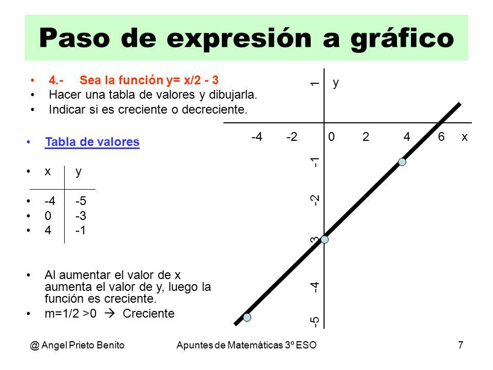 Angel Prieto BenitoApuntes de Matemáticas 3º ESO1 U.D. 12 * 3º ESO E ...