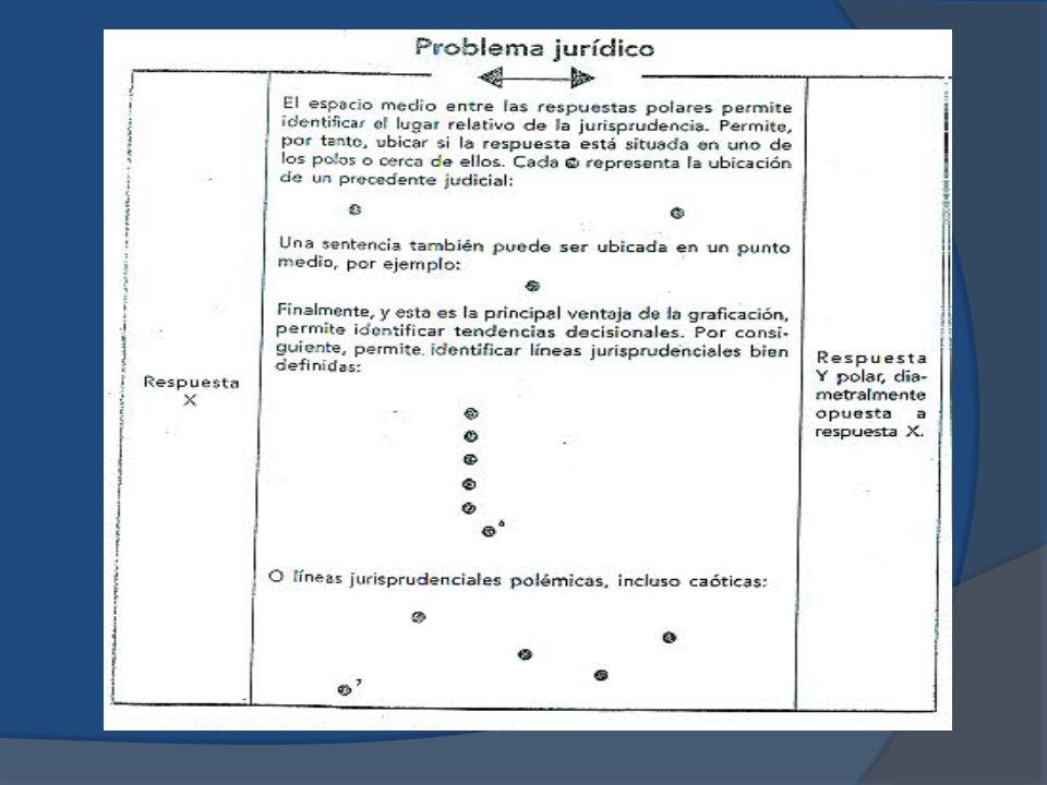 Capacitación Fiscalía General del Estado INTERPRETACIÓN ...