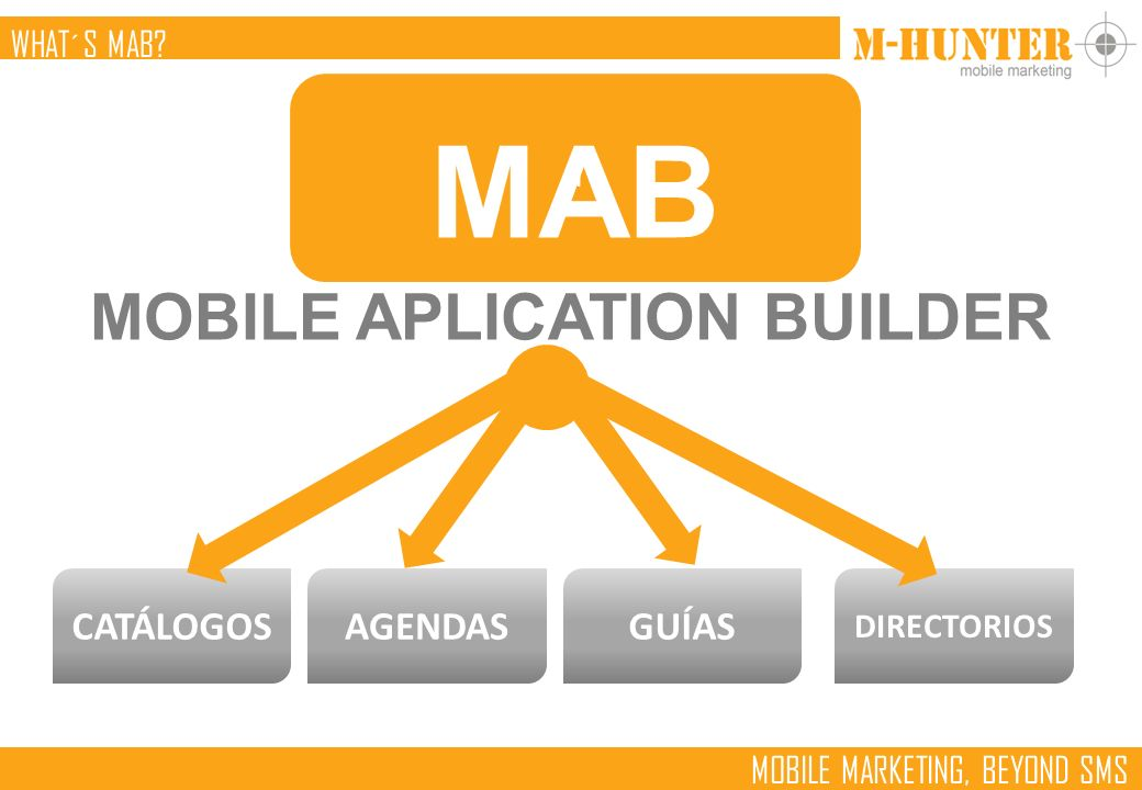 MOBILE MARKETING, BEYOND SMS WHAT´S MAB.