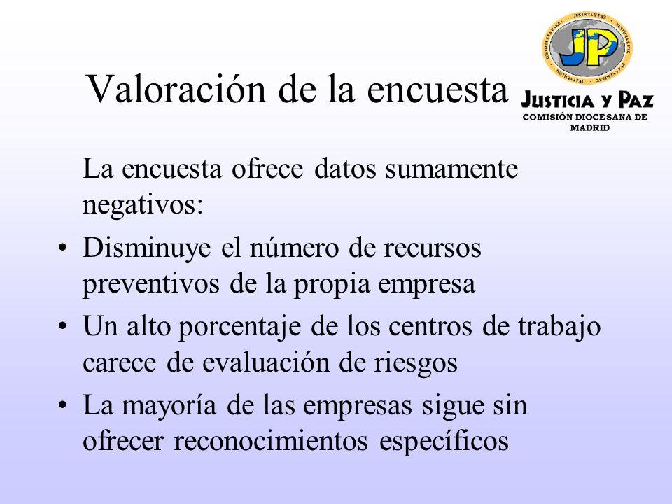 ENCUESTA NACIONAL DE LA GESTIÓN DE LA SEGURIDAD Y LA SALUD EN LAS ...