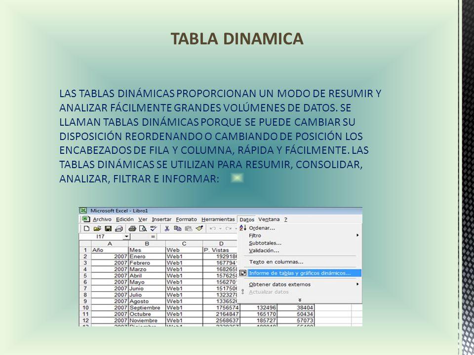 Un libro de Microsoft Excel es un archivo que contiene una o más ...