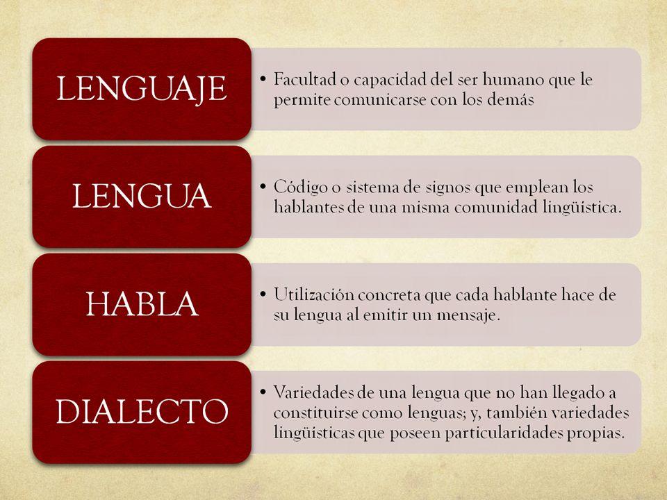 Resultado de imagen para lengua lenguaje habla idioma y dialecto
