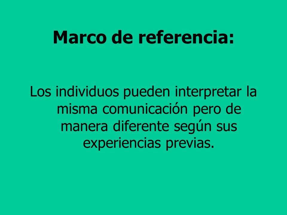 Perfecto Marco De La Comunicación De Referencia Regalo - Ideas ...