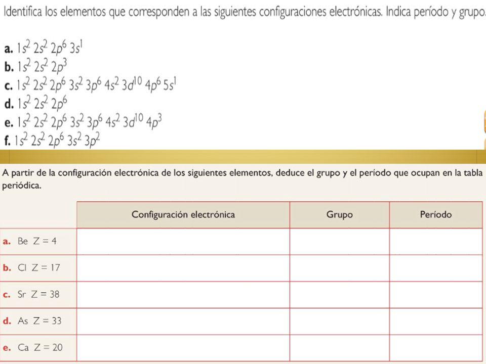 La tabla peridica ppt video online descargar descargar ppt la tabla peridica urtaz Choice Image