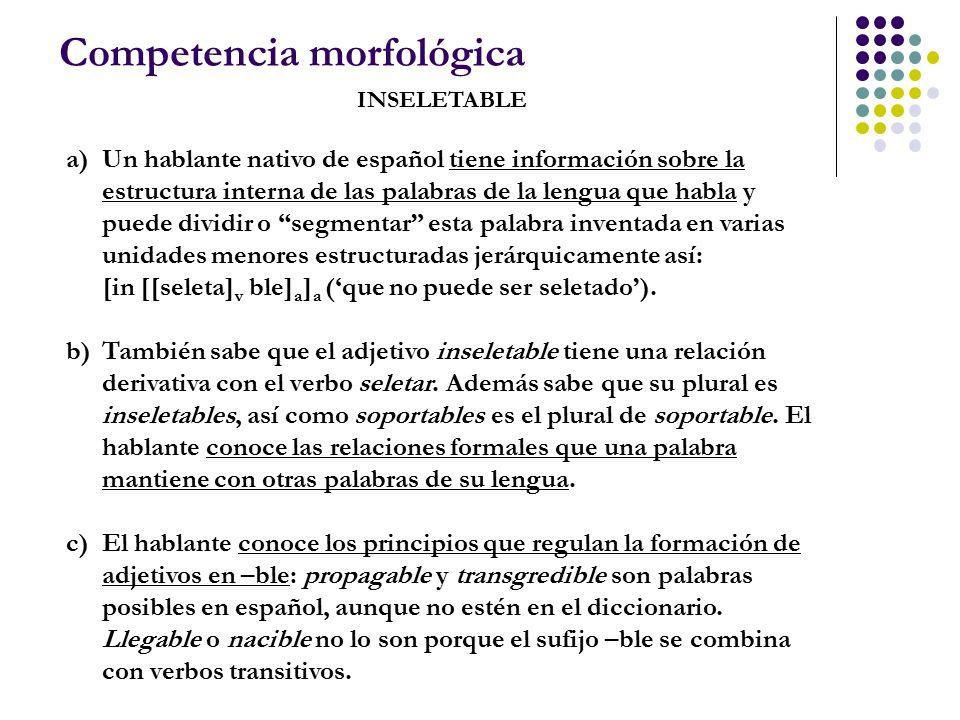 Morfología Léxica Definición De Morfología Competencia