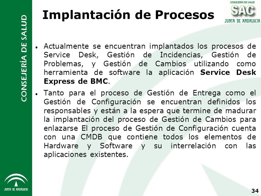 Sistema de Aseguramiento de la Calidad Oficina de Calidad. - ppt ...