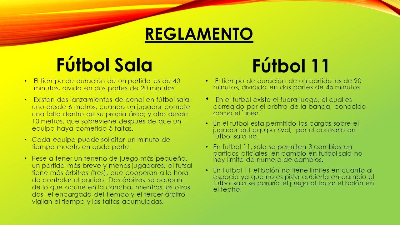 REGLAMENTO FUTBOL 11 PDF DOWNLOAD